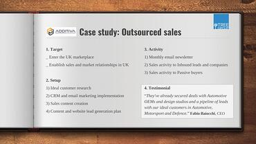 ADDITIVA Business Growth Case Study