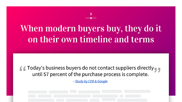 When modern buyers buy